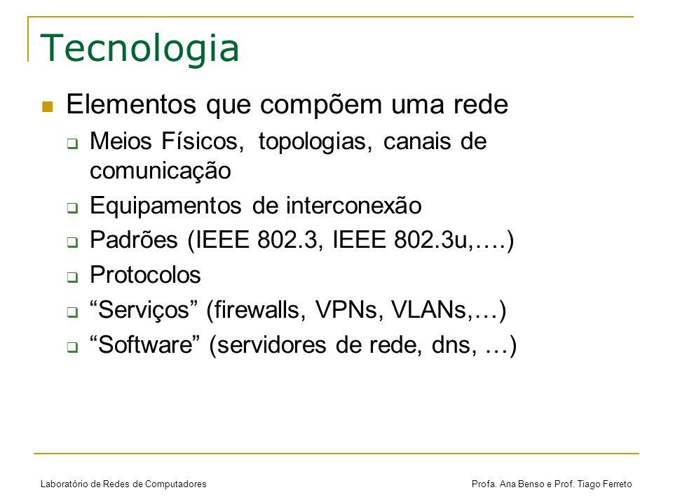 Profa. Ana Benso e Prof. Tiago Ferreto Tecnologia Elementos que compõem uma rede Meios Físicos, topologias, canais de comunicação Equipamentos de inte