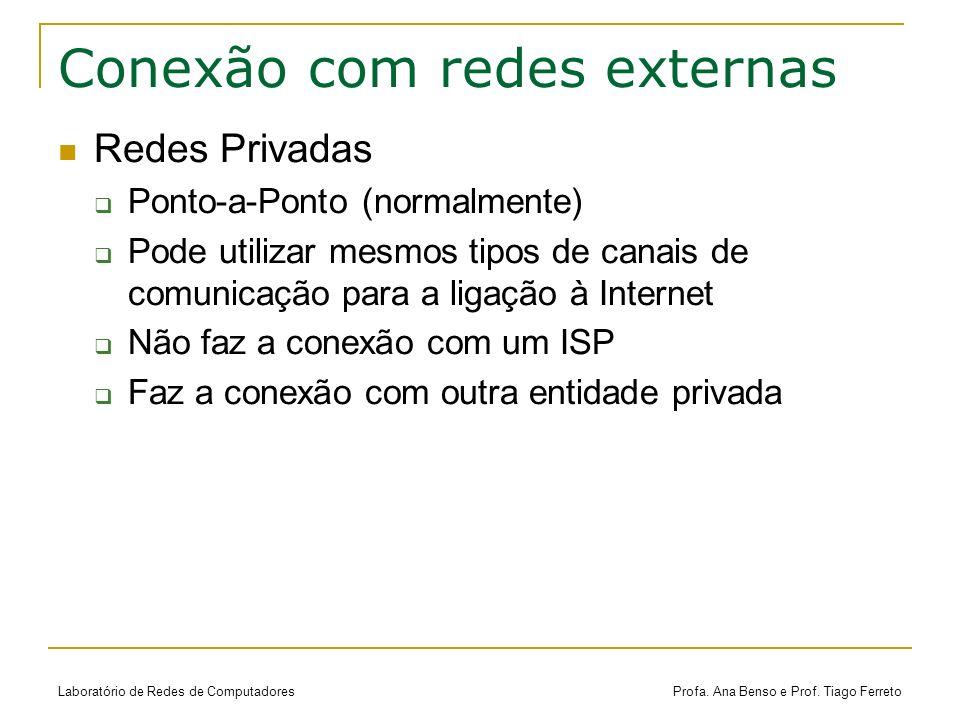 Laboratório de Redes de Computadores Profa. Ana Benso e Prof. Tiago Ferreto Conexão com redes externas Redes Privadas Ponto-a-Ponto (normalmente) Pode