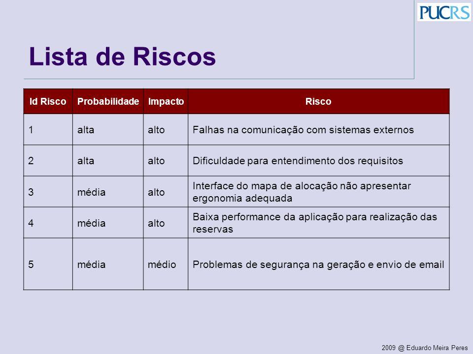 2009 @ Eduardo Meira Peres Lista de Riscos Id RiscoProbabilidadeImpactoRisco 1altaaltoFalhas na comunicação com sistemas externos 2altaaltoDificuldade