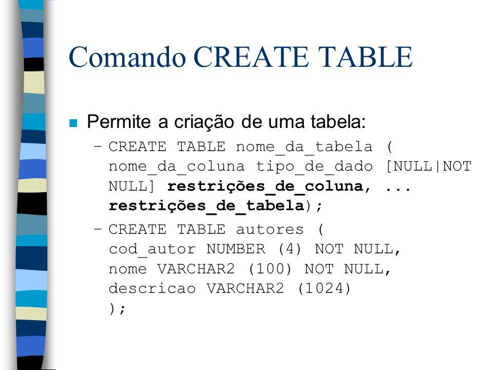 Comando CREATE TABLE n Permite a criação de uma tabela: –CREATE TABLE nome_da_tabela ( nome_da_coluna tipo_de_dado [NULL|NOT NULL] restrições_de_colun