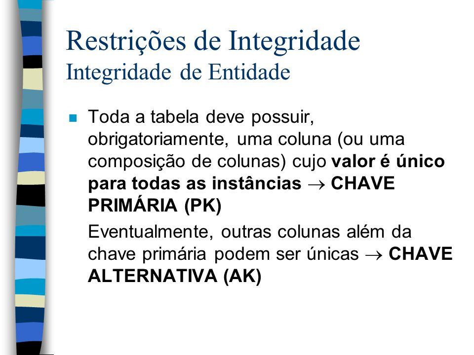 Restrições de Integridade Integridade de Entidade Toda a tabela deve possuir, obrigatoriamente, uma coluna (ou uma composição de colunas) cujo valor é