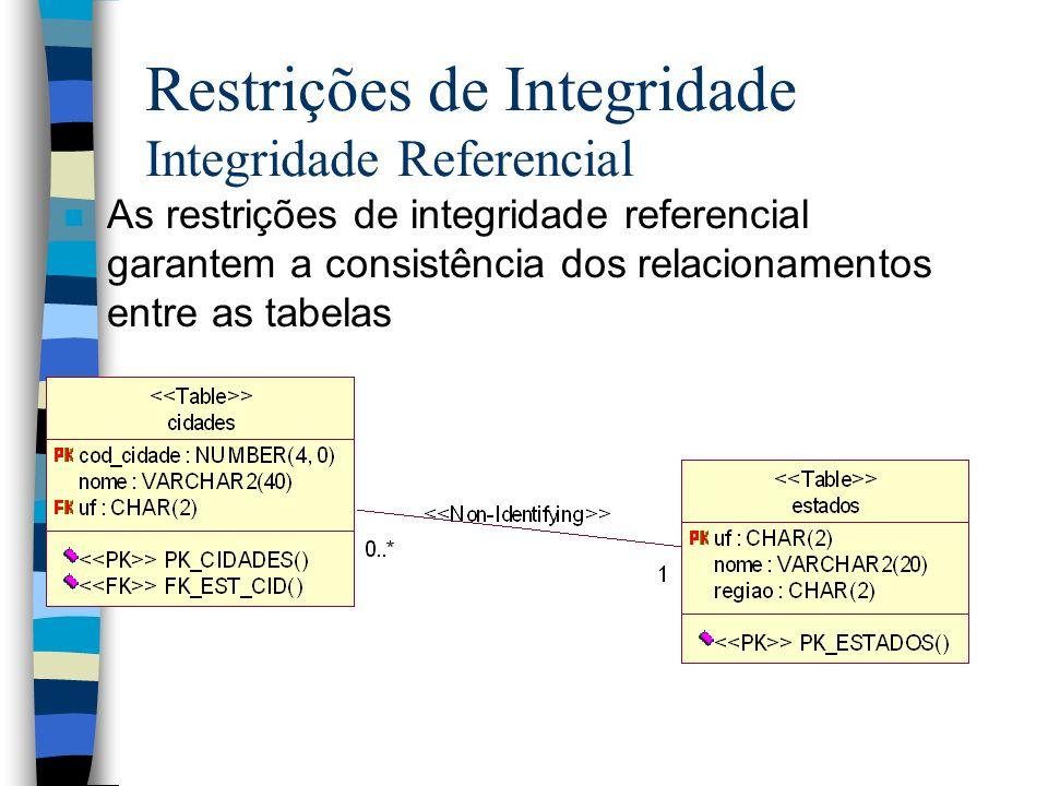 Restrições de Integridade Integridade Referencial n As restrições de integridade referencial garantem a consistência dos relacionamentos entre as tabe
