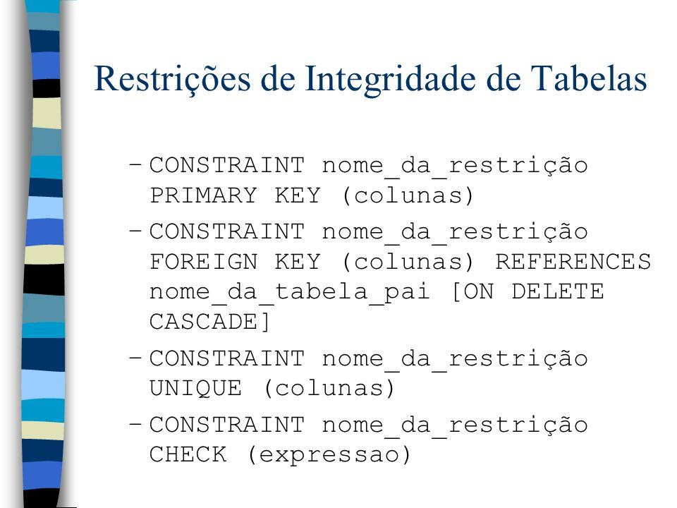Restrições de Integridade de Tabelas –CONSTRAINT nome_da_restrição PRIMARY KEY (colunas) –CONSTRAINT nome_da_restrição FOREIGN KEY (colunas) REFERENCE