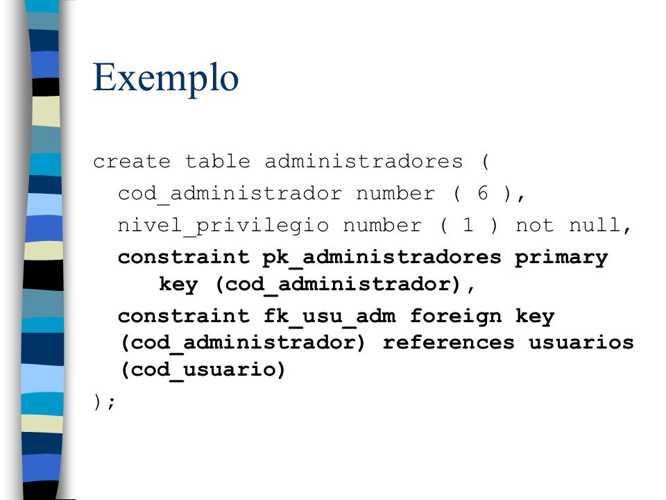 Exemplo create table administradores ( cod_administrador number ( 6 ), nivel_privilegio number ( 1 ) not null, constraint pk_administradores primary k