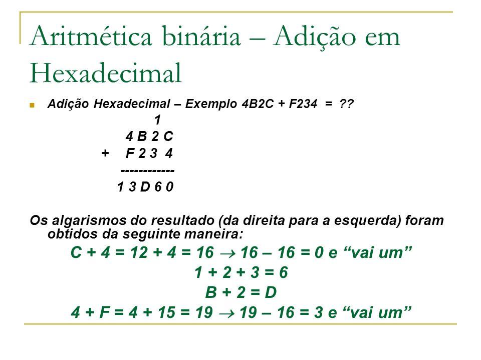 Aritmética binária – Adição em Hexadecimal Adição Hexadecimal – Exemplo 4B2C + F234 = ?? 1 4 B 2 C +F 2 3 4 ------------ 1 3 D 6 0 Os algarismos do re