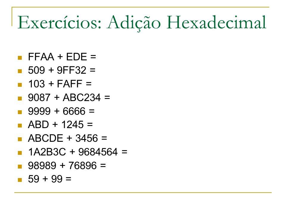 Exercícios: Adição Hexadecimal FFAA + EDE = 509 + 9FF32 = 103 + FAFF = 9087 + ABC234 = 9999 + 6666 = ABD + 1245 = ABCDE + 3456 = 1A2B3C + 9684564 = 98