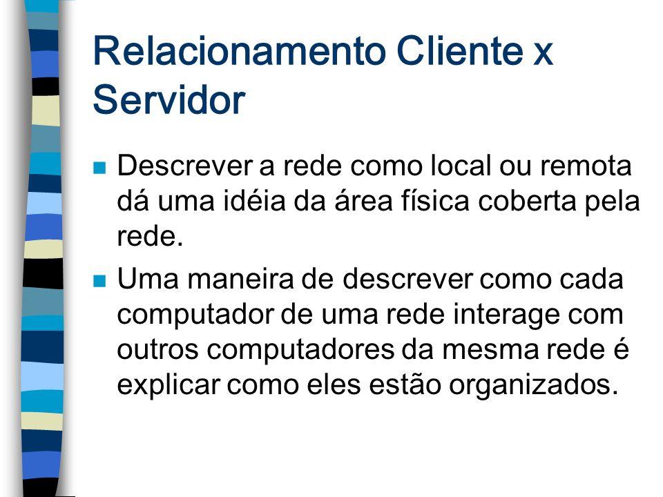 Relacionamento Cliente x Servidor n Descrever a rede como local ou remota dá uma idéia da área física coberta pela rede. n Uma maneira de descrever co