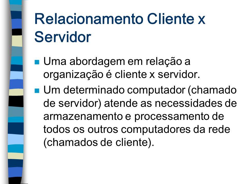 Relacionamento Cliente x Servidor n Uma abordagem em relação a organização é cliente x servidor. n Um determinado computador (chamado de servidor) ate