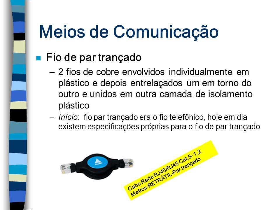 Meios de Comunicação n Cabo coaxial –amplamente usado em TV a cabo e por um tempo fio utilizado ao invés do par trançado –raramente utilizado hoje porque tem velocidade de transmissão muito menor do que o fio de par trançado e o cabo de fibra ótica