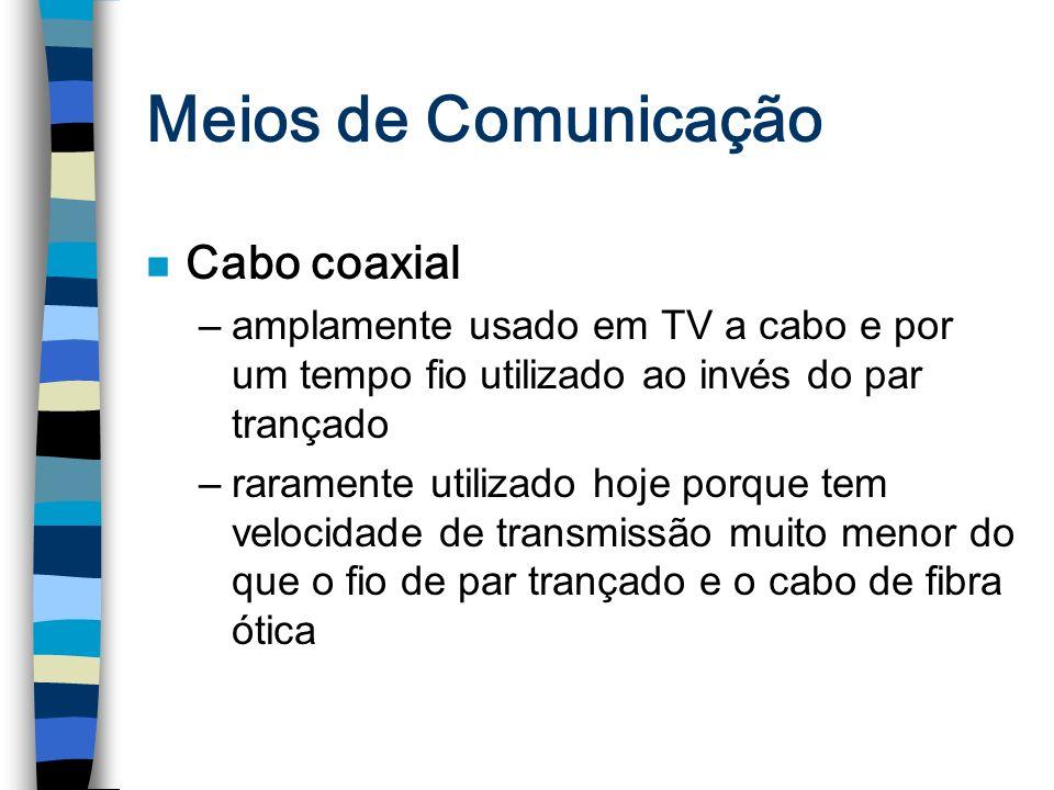 Meios de Comunicação n Cabo coaxial –amplamente usado em TV a cabo e por um tempo fio utilizado ao invés do par trançado –raramente utilizado hoje por