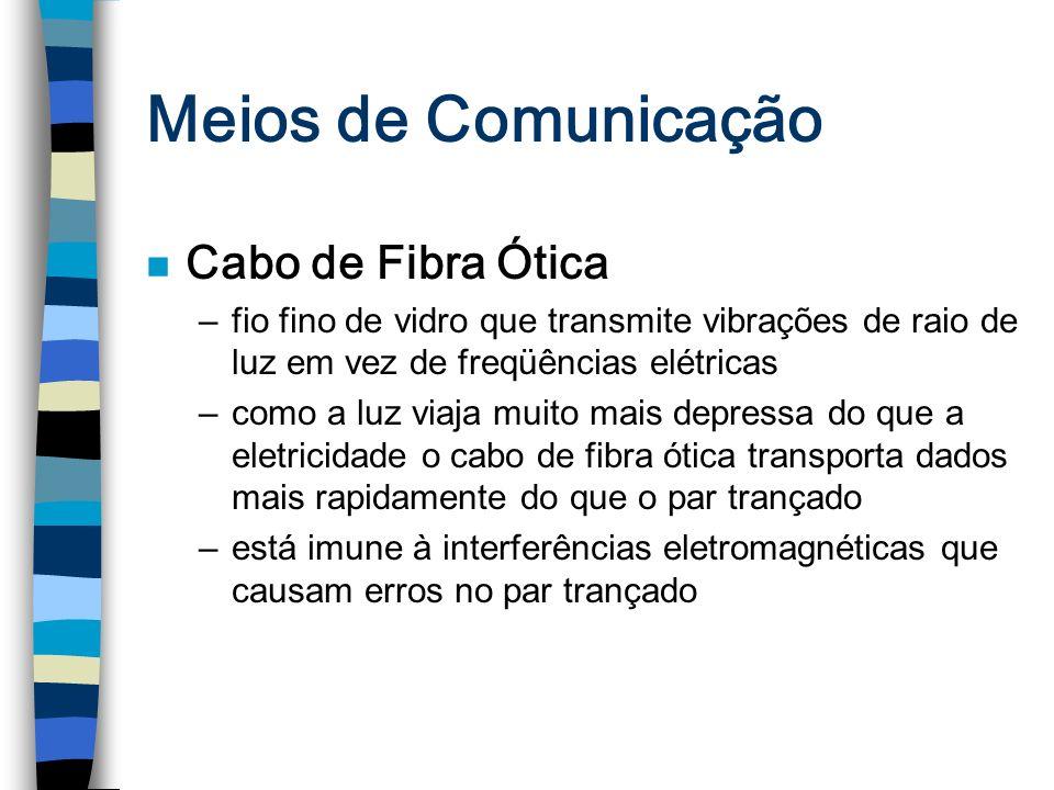 Meios de Comunicação n Cabo de Fibra Ótica –fio fino de vidro que transmite vibrações de raio de luz em vez de freqüências elétricas –como a luz viaja