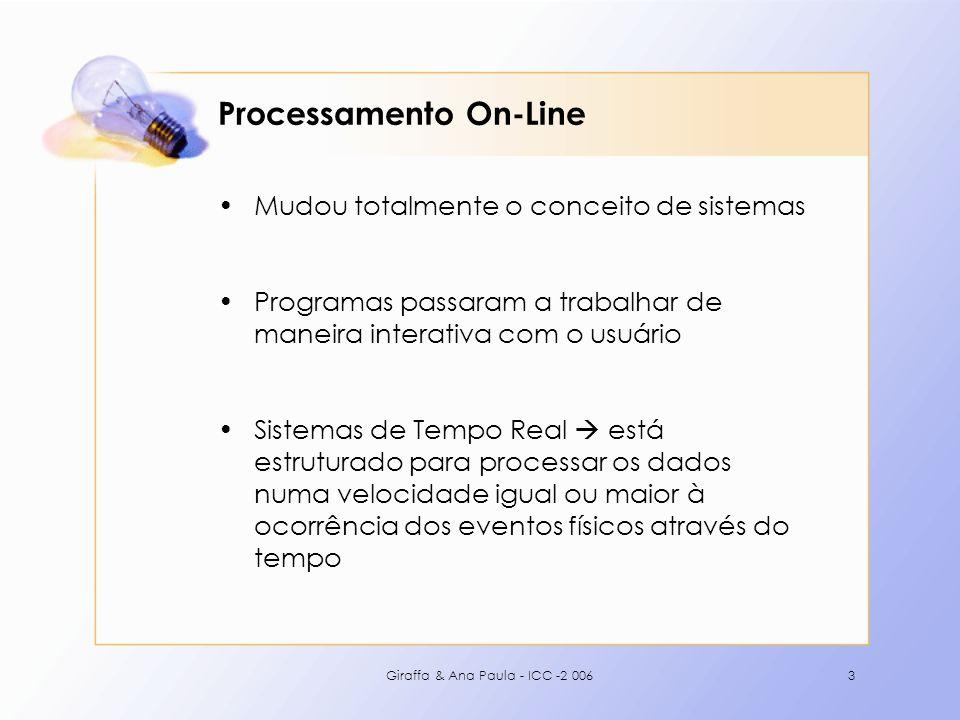 Giraffa & Ana Paula - ICC -2 0064 Ambientes de Processamento Antes: Monousuário Agora: Multiusuário, multitarefa, multiprogramação e tempo compartilhado