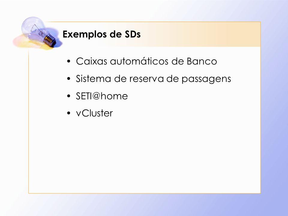 Exemplos de SDs Caixas automáticos de Banco Sistema de reserva de passagens SETI@home vCluster