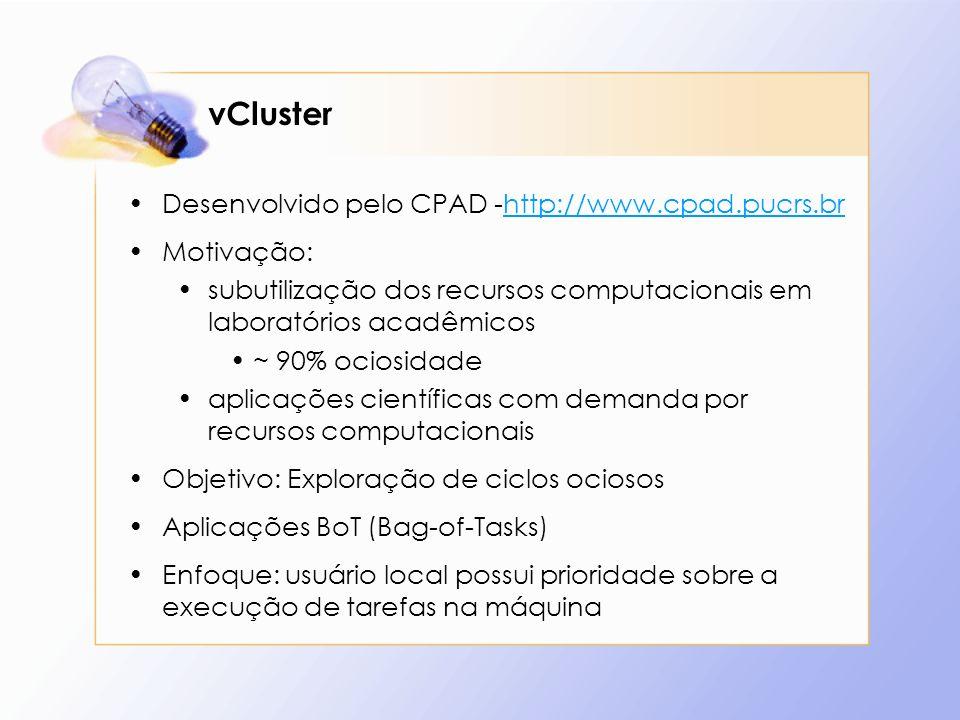vCluster Desenvolvido pelo CPAD -http://www.cpad.pucrs.brhttp://www.cpad.pucrs.br Motivação: subutilização dos recursos computacionais em laboratórios