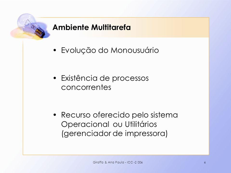 Giraffa & Ana Paula - ICC -2 0066 Ambiente Multitarefa Evolução do Monousuário Existência de processos concorrentes Recurso oferecido pelo sistema Ope