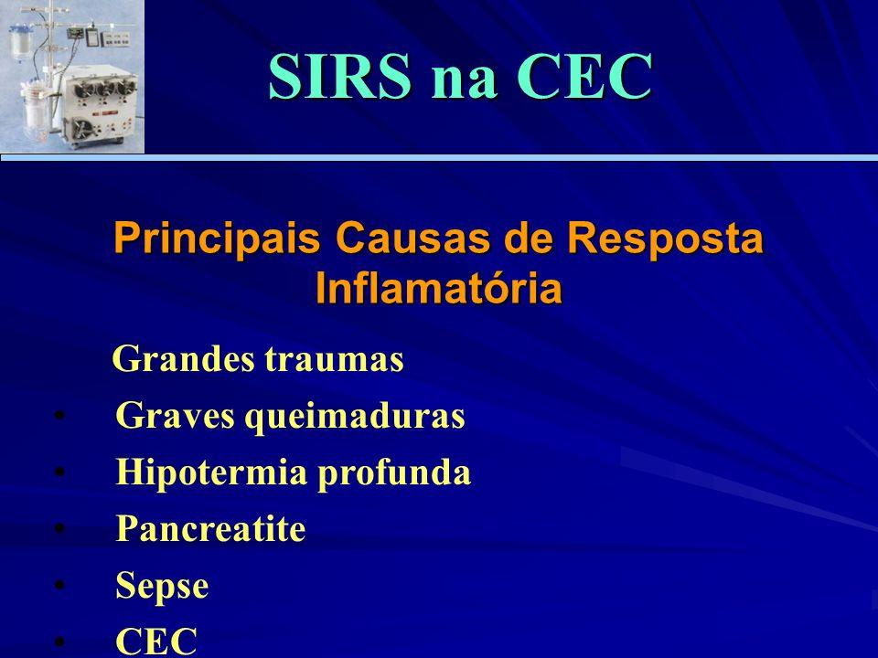 Principais Causas de Resposta Inflamatória Grandes traumas Graves queimaduras Hipotermia profunda Pancreatite Sepse CEC SIRS na CEC