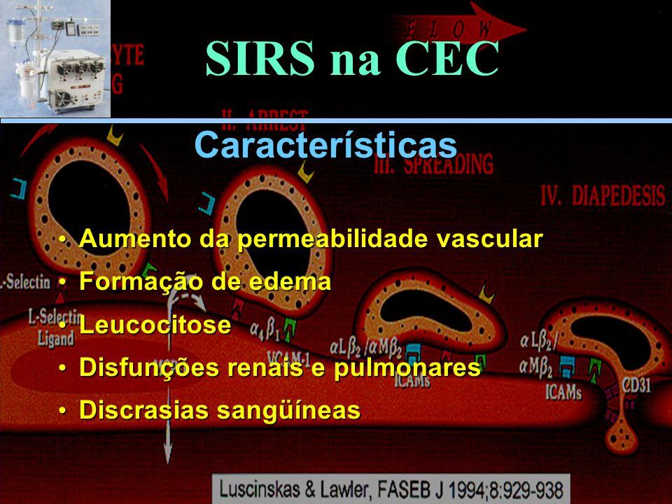 Características Aumento da permeabilidade vascular Aumento da permeabilidade vascular Formação de edema Formação de edema Leucocitose Leucocitose Disfunções renais e pulmonares Disfunções renais e pulmonares Discrasias sangüíneas Discrasias sangüíneas SIRS na CEC