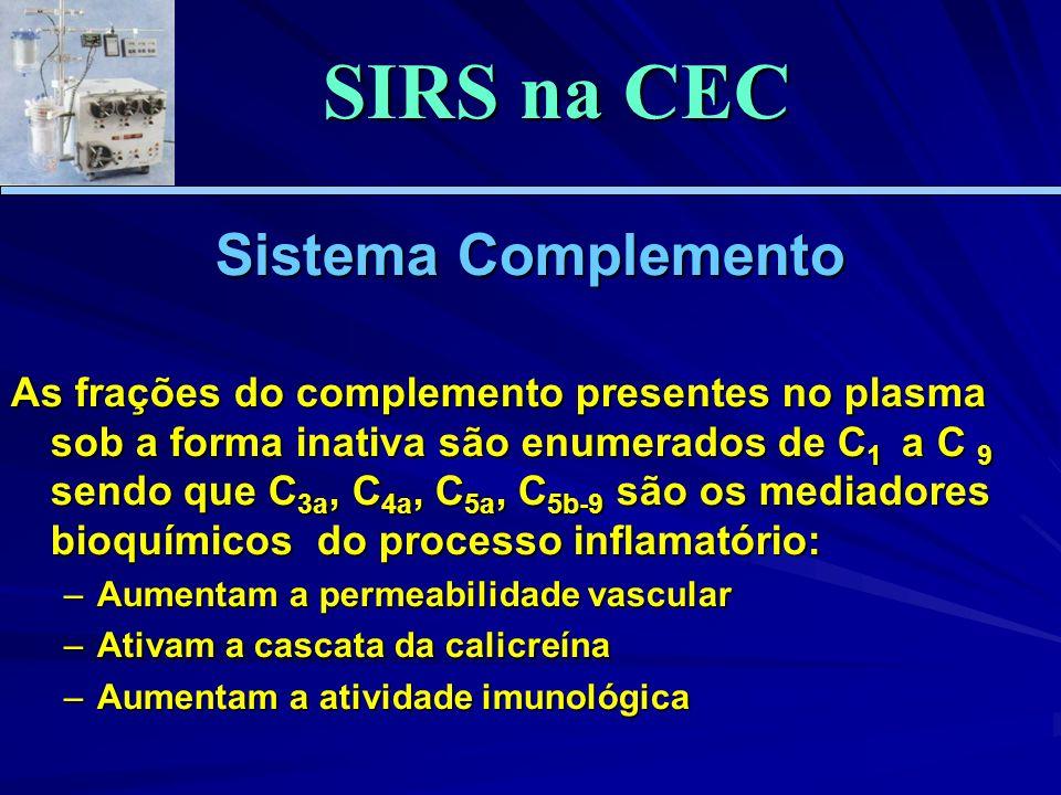 Sistema Complemento As frações do complemento presentes no plasma sob a forma inativa são enumerados de C 1 a C 9 sendo que C 3a, C 4a, C 5a, C 5b-9 são os mediadores bioquímicos do processo inflamatório: –Aumentam a permeabilidade vascular –Ativam a cascata da calicreína –Aumentam a atividade imunológica SIRS na CEC
