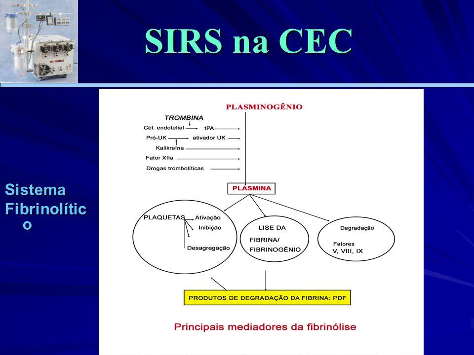Sistema Fibrinolític o SIRS na CEC