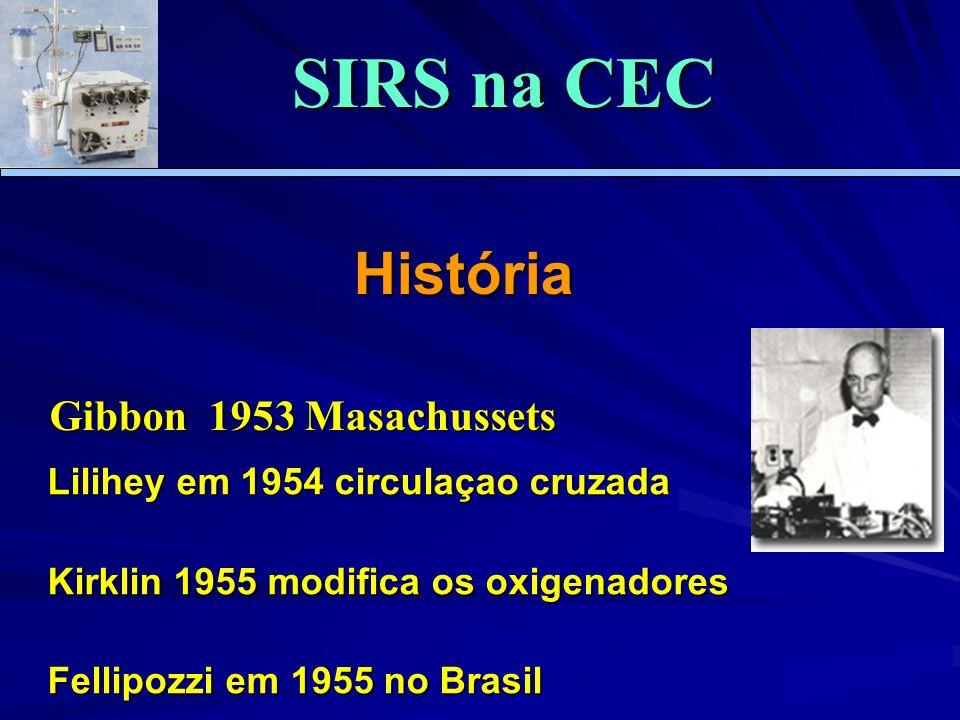 História Lilihey em 1954 circulaçao cruzada Kirklin 1955 modifica os oxigenadores Fellipozzi em 1955 no Brasil Gibbon 1953 Masachussets Gibbon 1953 Masachussets SIRS na CEC