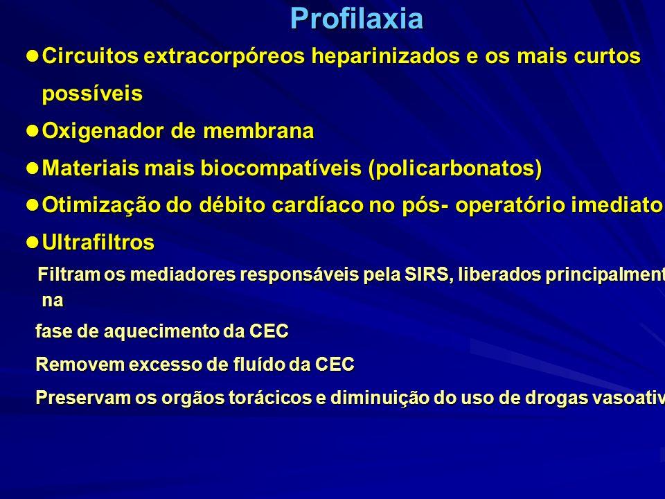 Profilaxia Profilaxia Circuitos extracorpóreos heparinizados e os mais curtos possíveis Circuitos extracorpóreos heparinizados e os mais curtos possív