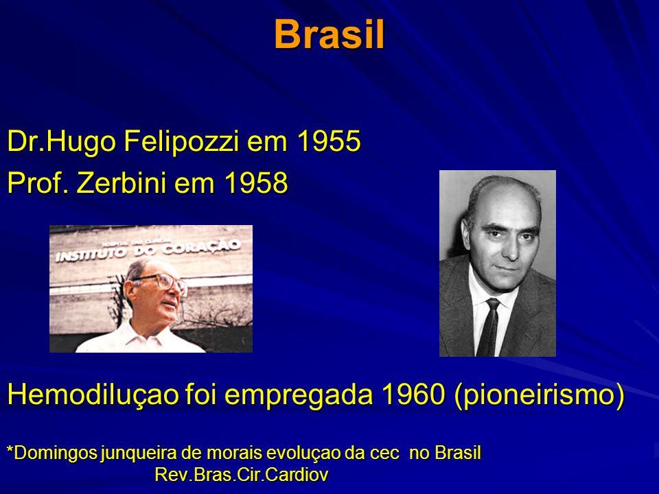 Dr.Hugo Felipozzi em 1955 Prof. Zerbini em 1958 Hemodiluçao foi empregada 1960 (pioneirismo) *Domingos junqueira de morais evoluçao da cec no Brasil R