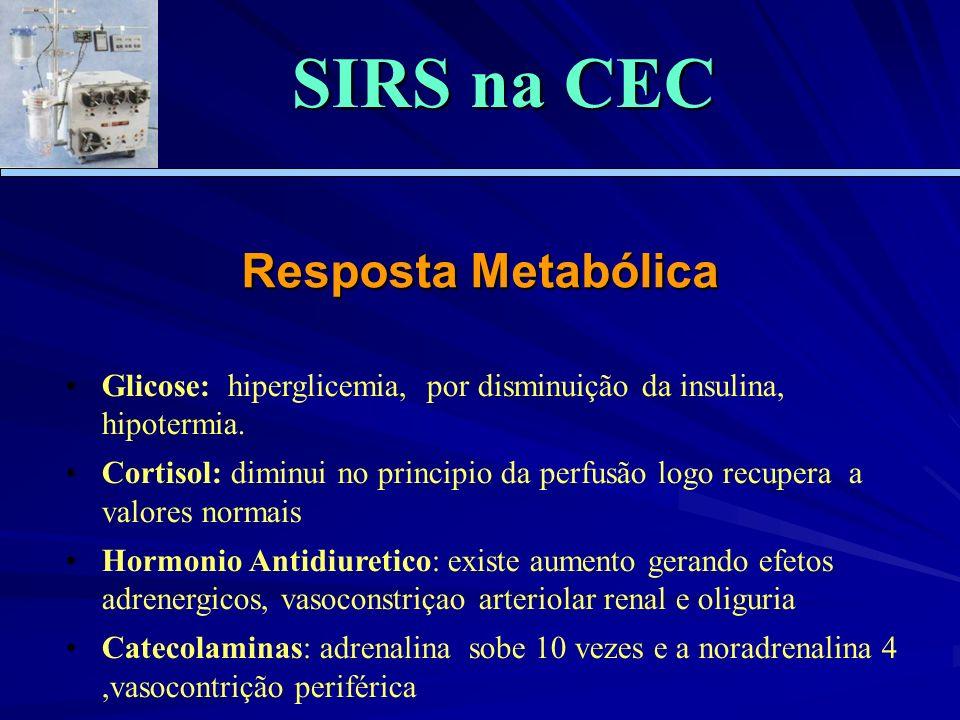 Resposta Metabólica Glicose: hiperglicemia, por disminuição da insulina, hipotermia. Cortisol: diminui no principio da perfusão logo recupera a valore