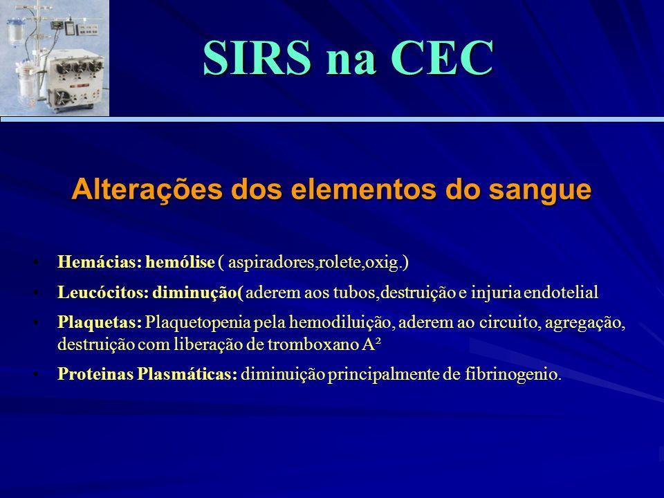 Alterações dos elementos do sangue Hemácias: hemólise ( aspiradores,rolete,oxig.) Leucócitos: diminução( aderem aos tubos,destruição e injuria endotel