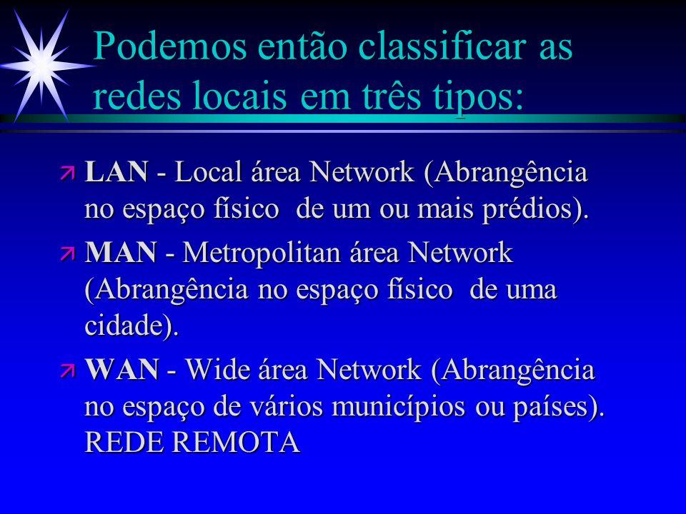 Podemos então classificar as redes locais em três tipos: ä LAN - Local área Network (Abrangência no espaço físico de um ou mais prédios). ä MAN - Metr