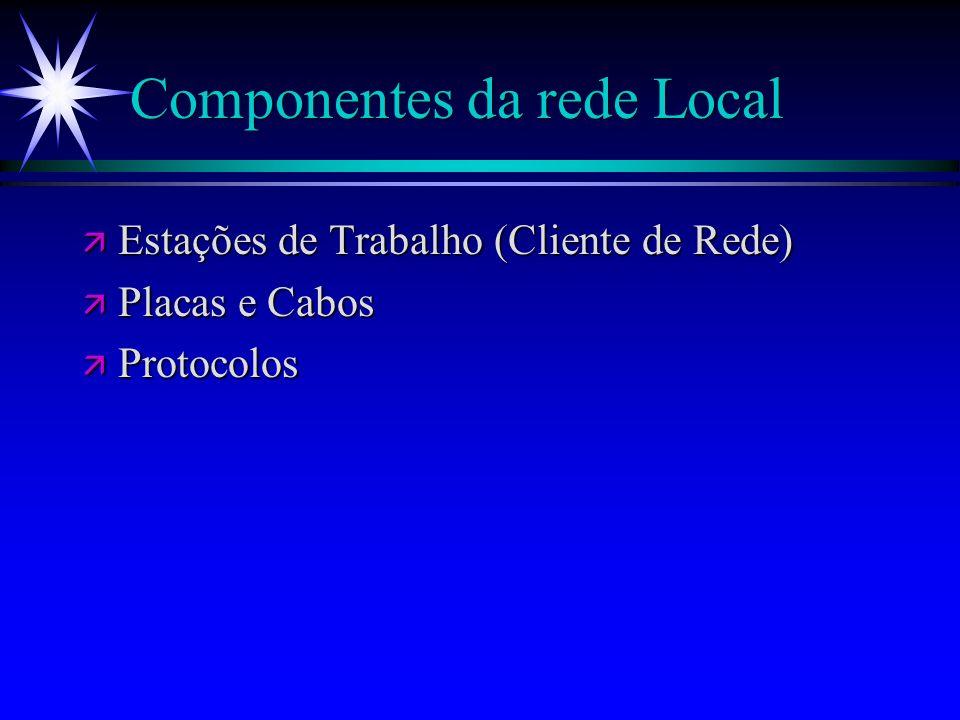 Componentes da rede Local ä Estações de Trabalho (Cliente de Rede) ä Placas e Cabos ä Protocolos