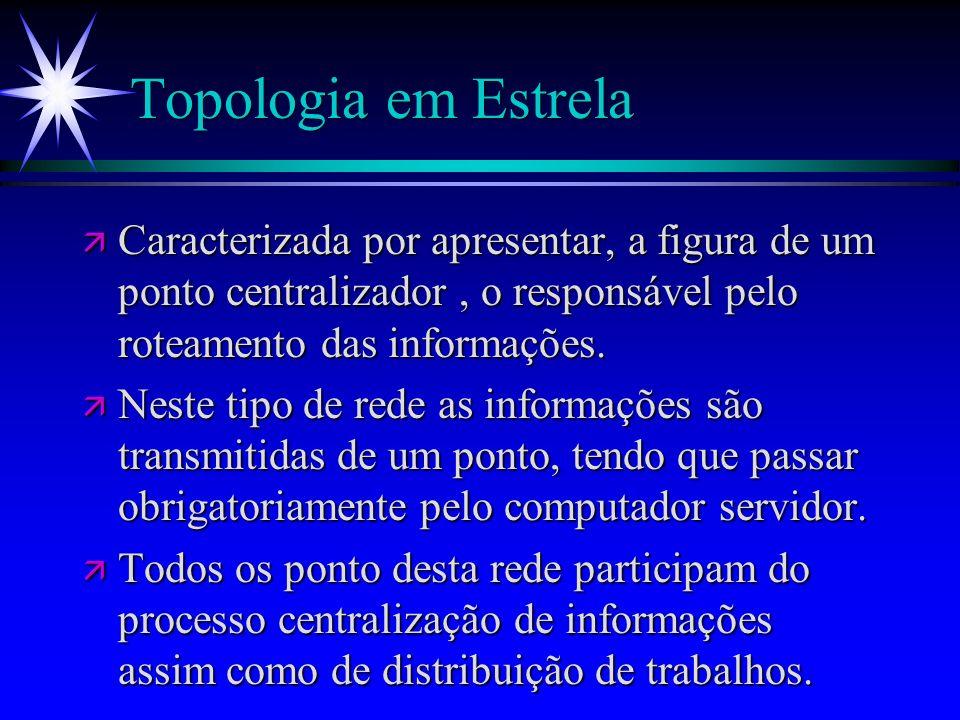 Topologia em Estrela ä Caracterizada por apresentar, a figura de um ponto centralizador, o responsável pelo roteamento das informações. ä Neste tipo d