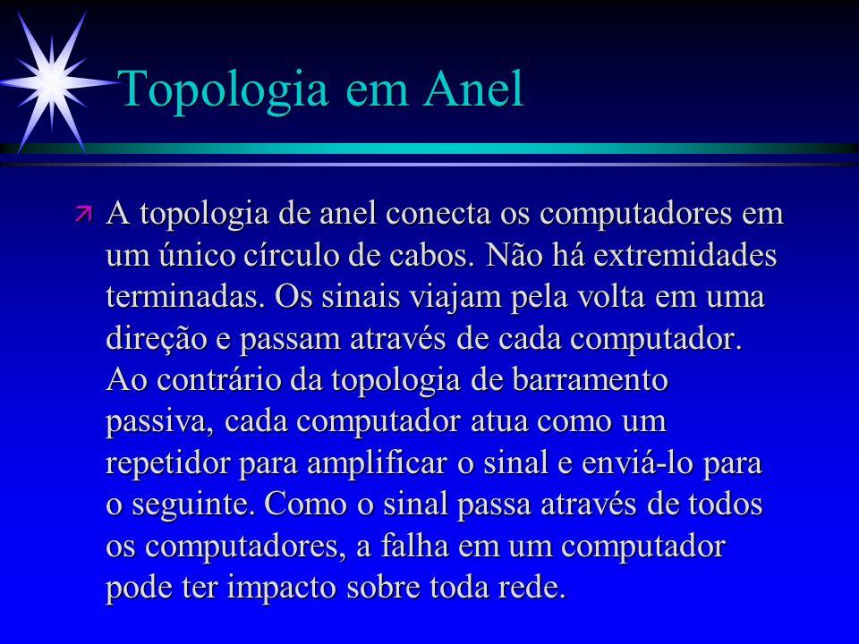 Topologia em Anel ä A topologia de anel conecta os computadores em um único círculo de cabos. Não há extremidades terminadas. Os sinais viajam pela vo