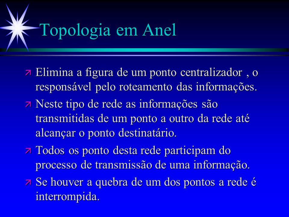 Topologia em Anel ä Elimina a figura de um ponto centralizador, o responsável pelo roteamento das informações. ä Neste tipo de rede as informações são
