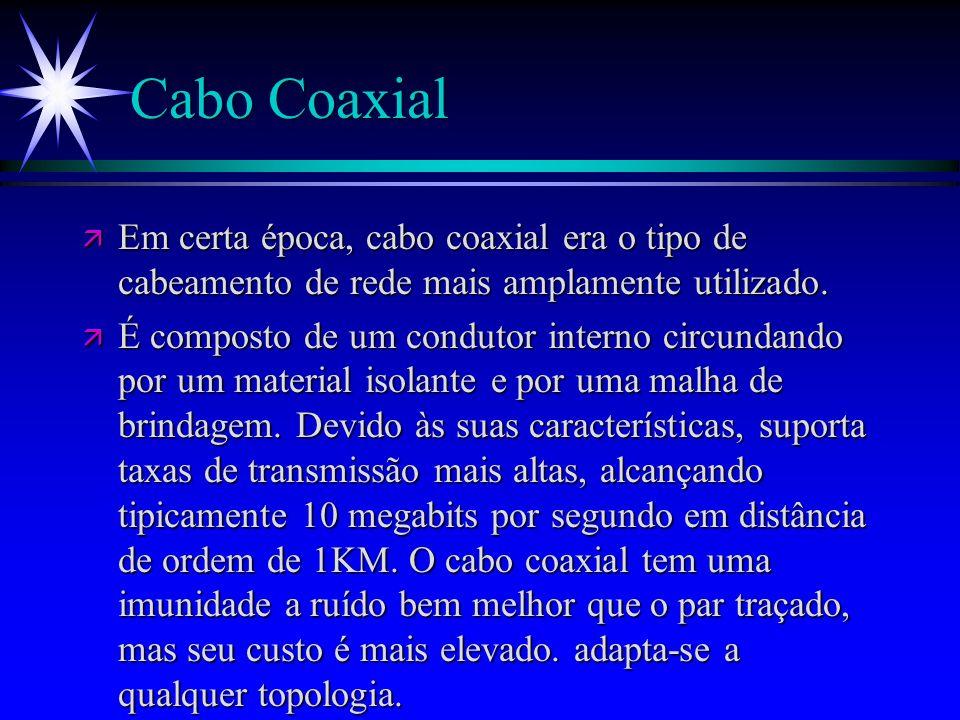 Cabo Coaxial ä Em certa época, cabo coaxial era o tipo de cabeamento de rede mais amplamente utilizado. ä É composto de um condutor interno circundand