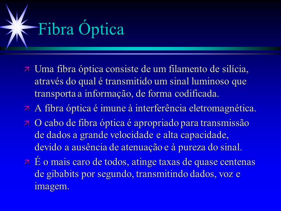 Fibra Óptica ä Uma fibra óptica consiste de um filamento de silícia, através do qual é transmitido um sinal luminoso que transporta a informação, de f