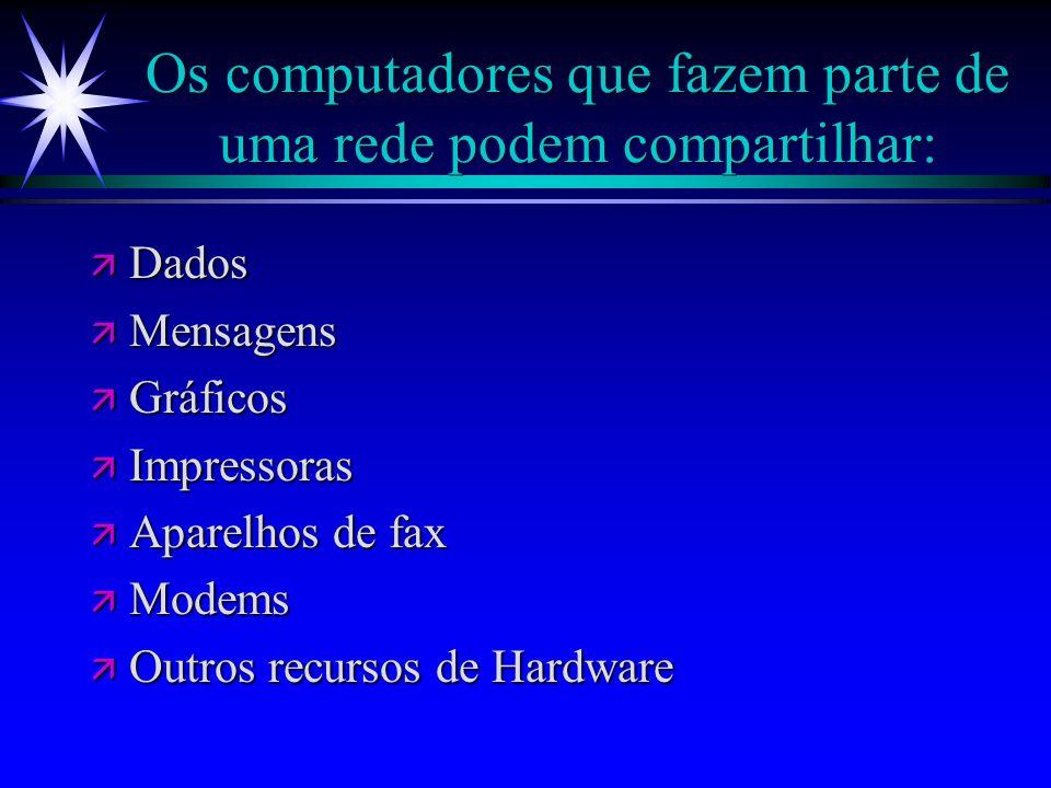 Os computadores que fazem parte de uma rede podem compartilhar: ä Dados ä Mensagens ä Gráficos ä Impressoras ä Aparelhos de fax ä Modems ä Outros recu