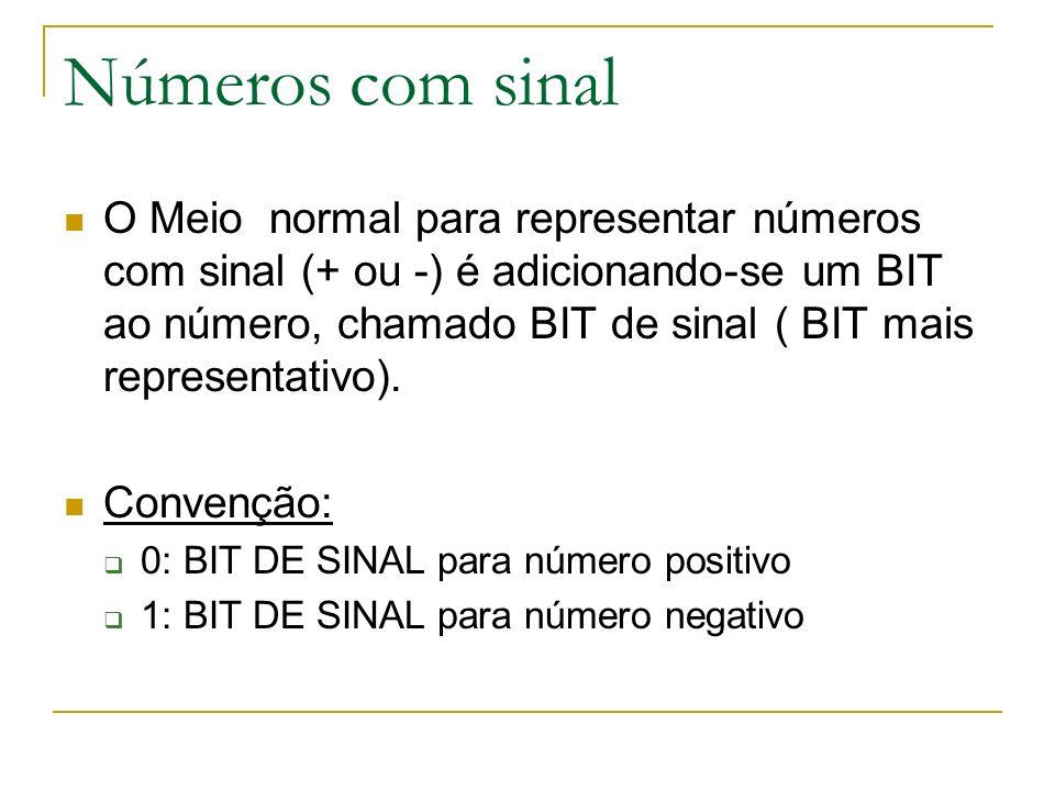 Números com sinal O Meio normal para representar números com sinal (+ ou -) é adicionando-se um BIT ao número, chamado BIT de sinal ( BIT mais represe
