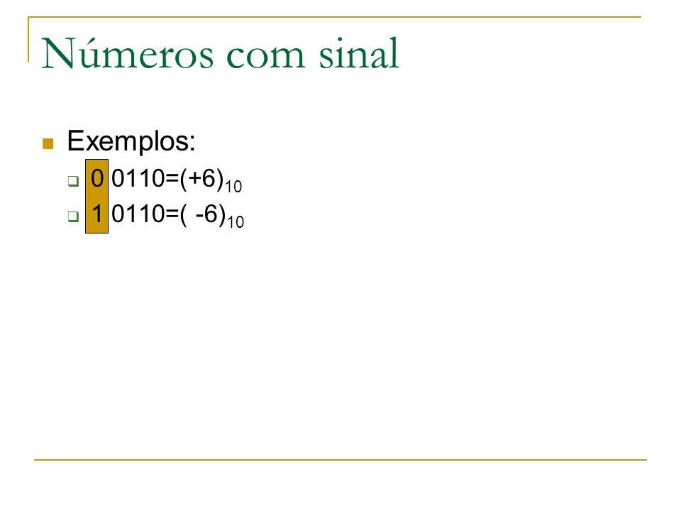 Números com sinal Exemplos: 0 0110=(+6) 10 1 0110=( -6) 10