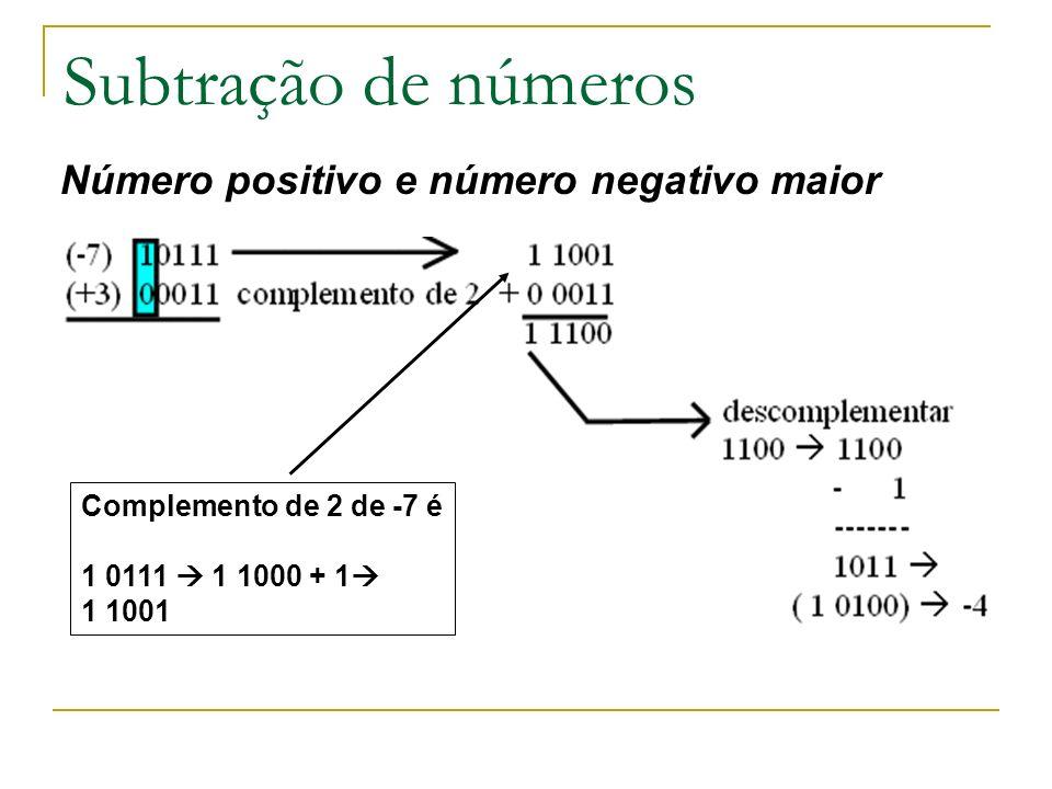 Subtração de números Número positivo e número negativo maior Complemento de 2 de -7 é 1 0111 1 1000 + 1 1 1001