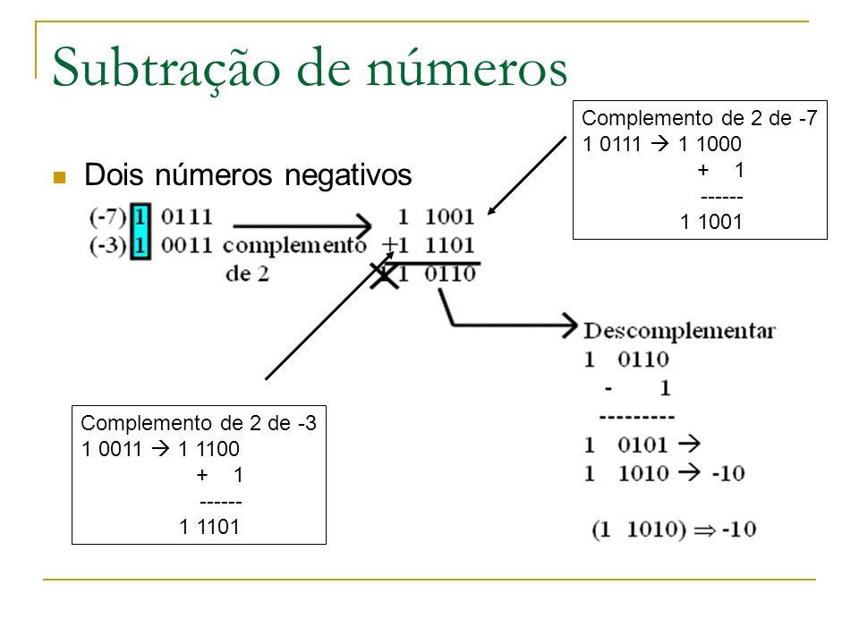 Subtração de números Dois números negativos Complemento de 2 de -7 1 0111 1 1000 + 1 ------ 1 1001 Complemento de 2 de -3 1 0011 1 1100 + 1 ------ 1 1