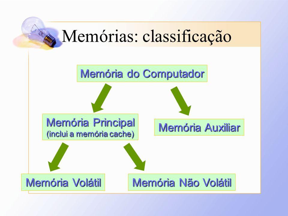 Memórias: classificação Memória do Computador Memória Principal (inclui a memória cache) Memória Auxiliar Memória Volátil Memória Não Volátil