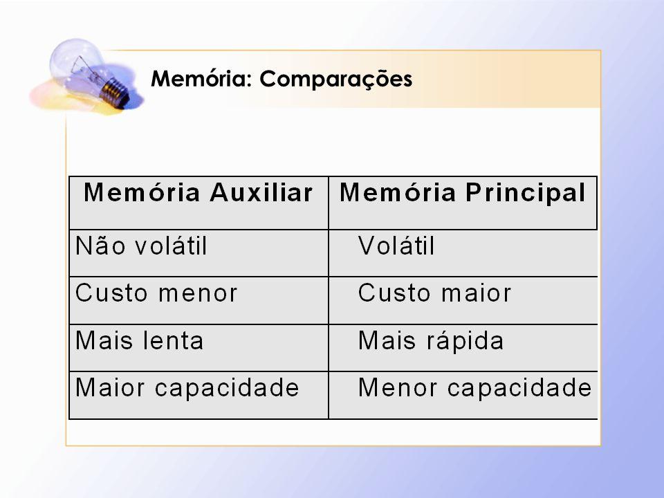 Memória: Comparações