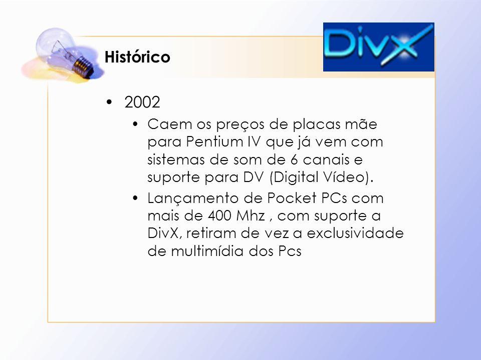 Histórico 2002 Caem os preços de placas mãe para Pentium IV que já vem com sistemas de som de 6 canais e suporte para DV (Digital Vídeo). Lançamento d
