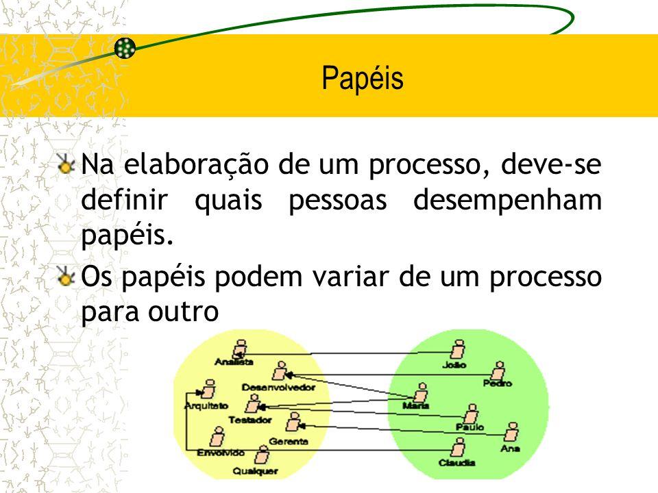 Papéis Na elaboração de um processo, deve-se definir quais pessoas desempenham papéis. Os papéis podem variar de um processo para outro