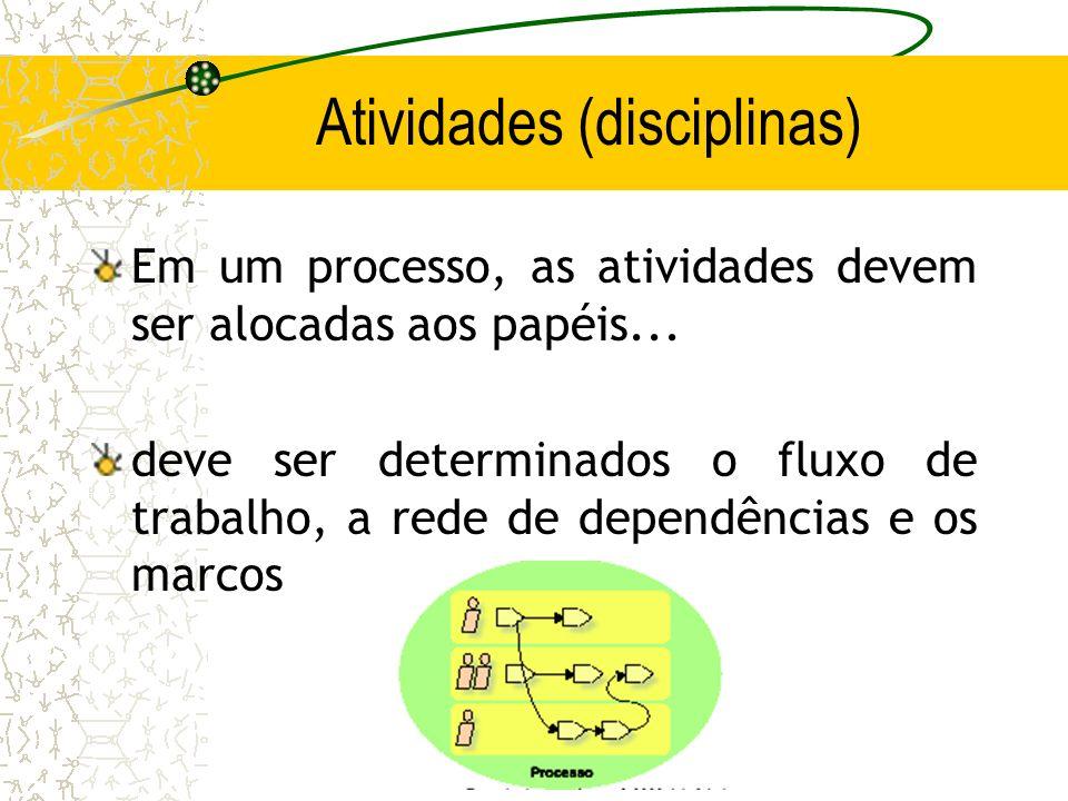 Atividades (disciplinas) Em um processo, as atividades devem ser alocadas aos papéis... deve ser determinados o fluxo de trabalho, a rede de dependênc