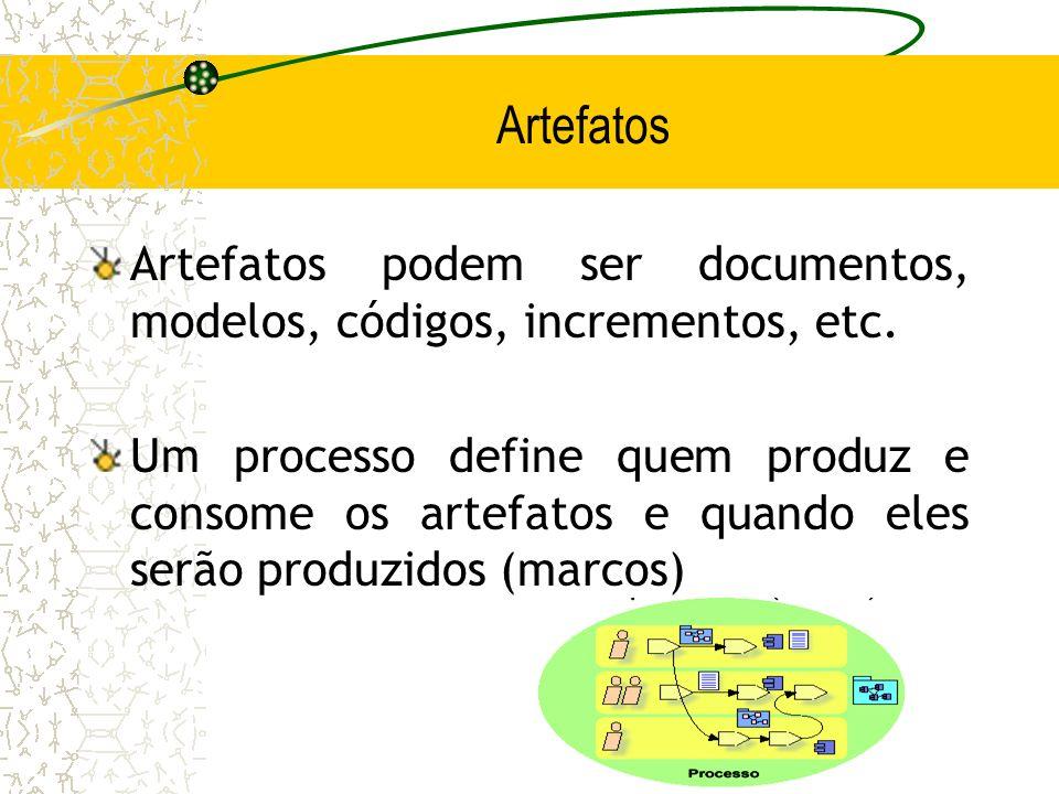 Artefatos Artefatos podem ser documentos, modelos, códigos, incrementos, etc. Um processo define quem produz e consome os artefatos e quando eles serã