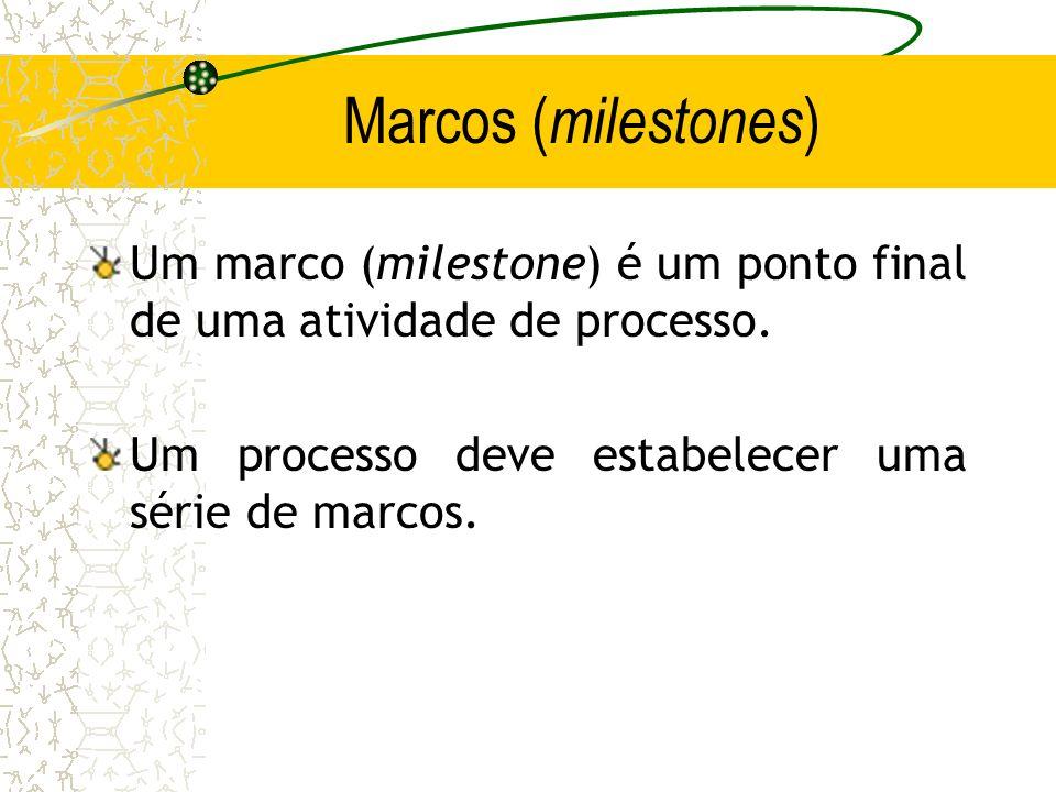 Marcos ( milestones ) Um marco (milestone) é um ponto final de uma atividade de processo. Um processo deve estabelecer uma série de marcos.
