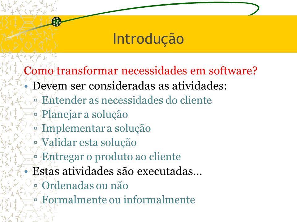 Como transformar necessidades em software? Devem ser consideradas as atividades: Entender as necessidades do cliente Planejar a solução Implementar a