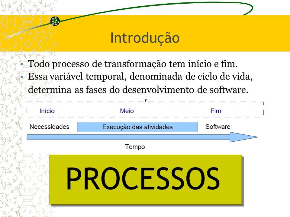 Todo processo de transformação tem início e fim. Essa variável temporal, denominada de ciclo de vida, determina as fases do desenvolvimento de softwar