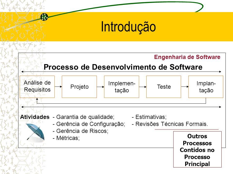 Engenharia de Software Processo de Desenvolvimento de Software Análise de Requisitos Projeto Implemen- tação Teste Implan- tação Atividades- Garantia